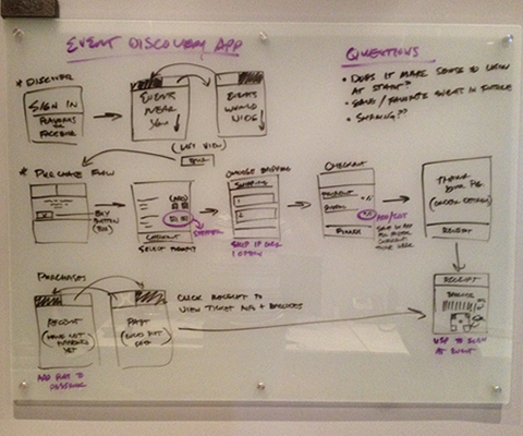 Flavorus Event Discovery App Whiteboard 1